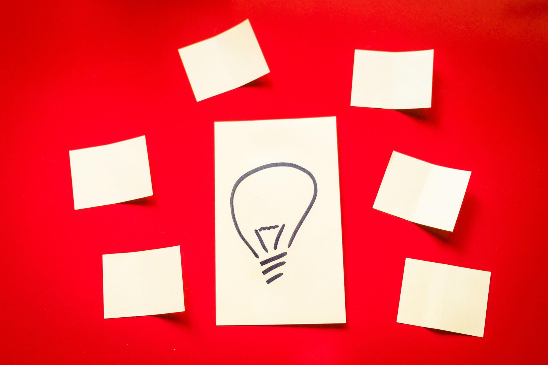 Design thinking meeting agenda & training